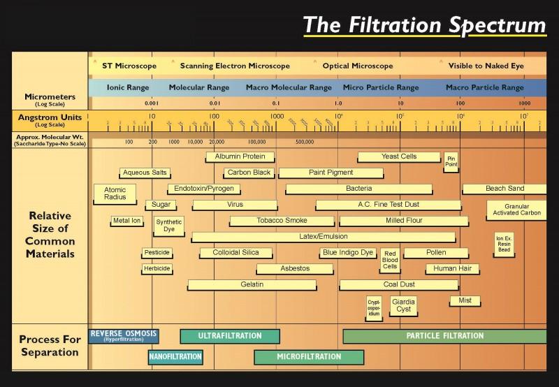 filtrationspectrum.jpg
